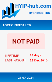 Forex hyip investment